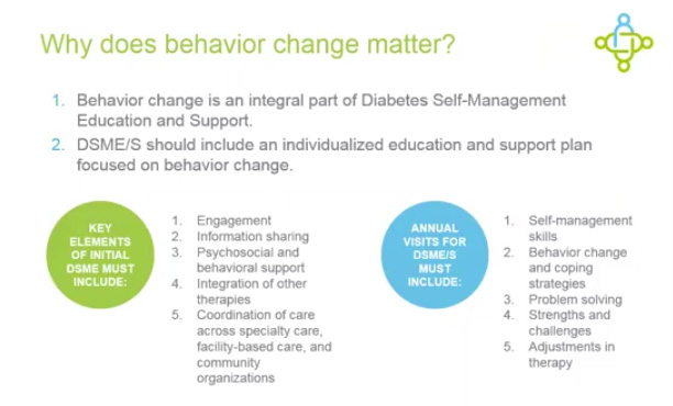 Empowering Behavior Change in People with Chronic Conditions